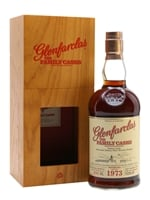 Glenfarclas 1973  |  Family Casks |  Cask #4794  |  Winter 2015