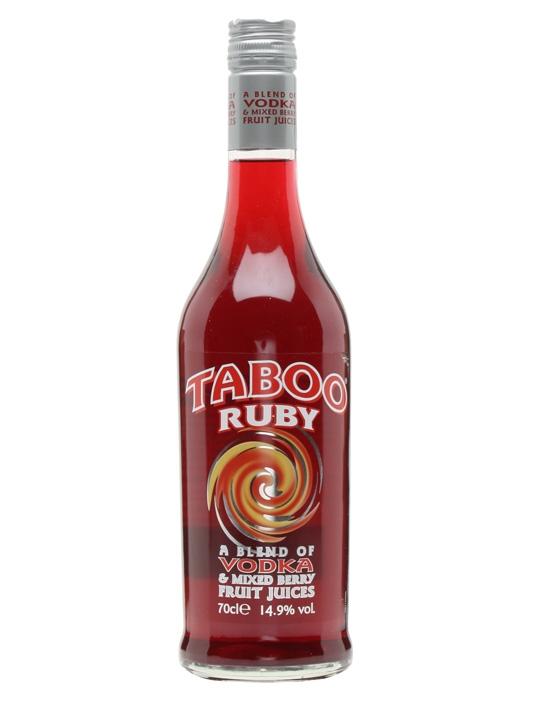 Taboo Ruby